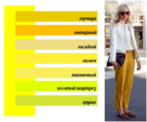 Сочетание цветов желтый в одежде
