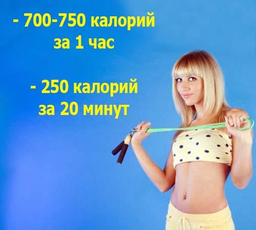 скакалка как способ похудеть