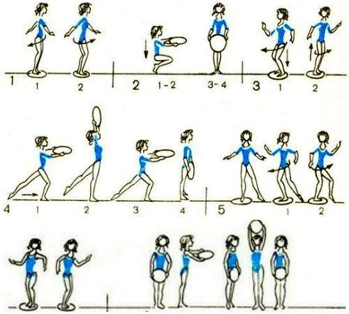 Какие можно выполнить упражнения на диске здоровья?