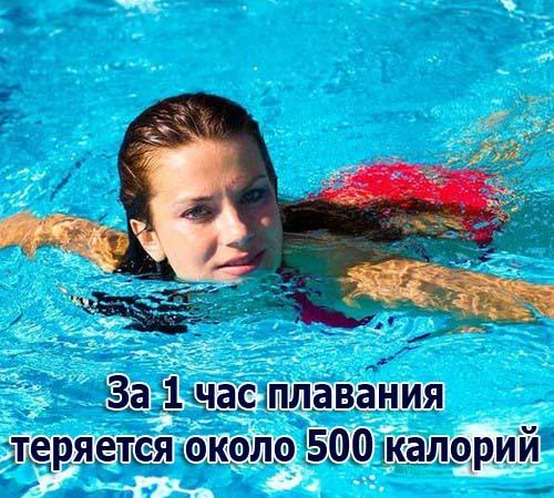 Сколько калорий сжигается при занятиях плаванием?